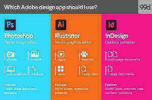 Image courtesy of 99designs